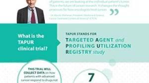 即将改变未来肿瘤治疗理念和治疗格局的大型临床试验——TAPUR