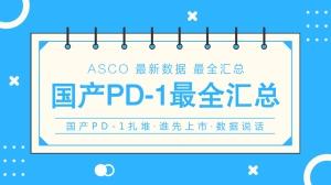 国产PD-1抑制剂疗效汇总:最全对比,一看就懂!