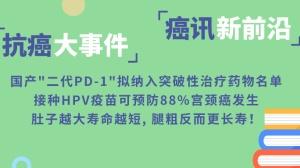 """国产""""二代PD-1""""拟纳入突破性治疗药物名单;接种HPV疫苗可预防88%宫颈癌发生;肚子越大寿命越短,腿粗反而更长寿!"""